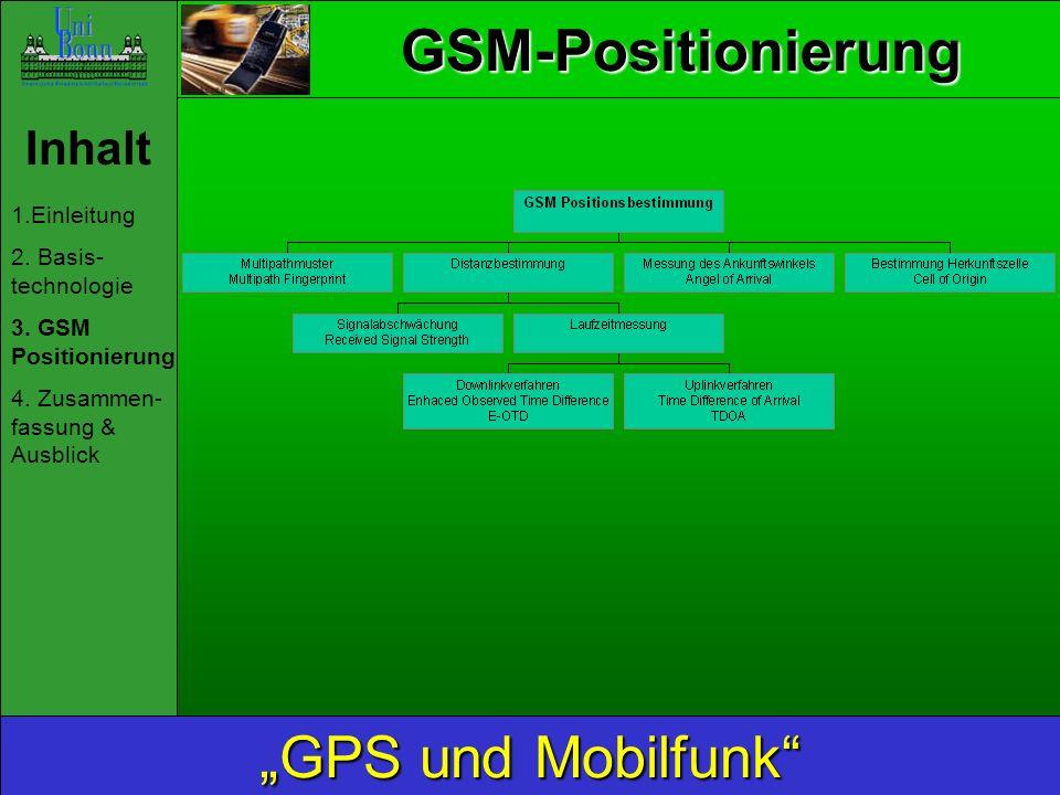 Inhalt 1.Einleitung 2. Basis- technologie 3. GSM Positionierung 4. Zusammen- fassung & Ausblick GPS und Mobilfunk GSM-Positionierung