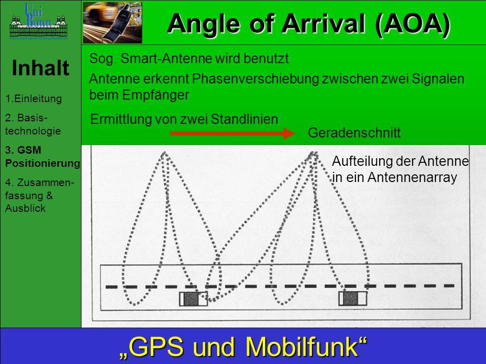 Inhalt 1.Einleitung 2. Basis- technologie 3. GSM Positionierung 4. Zusammen- fassung & Ausblick GPS und Mobilfunk Angle of Arrival (AOA) Aufteilung de