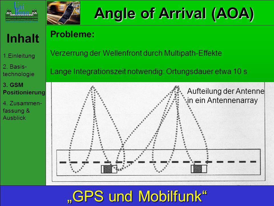 Angle of Arrival (AOA) Inhalt 1.Einleitung 2. Basis- technologie 3. GSM Positionierung 4. Zusammen- fassung & Ausblick GPS und Mobilfunk Aufteilung de