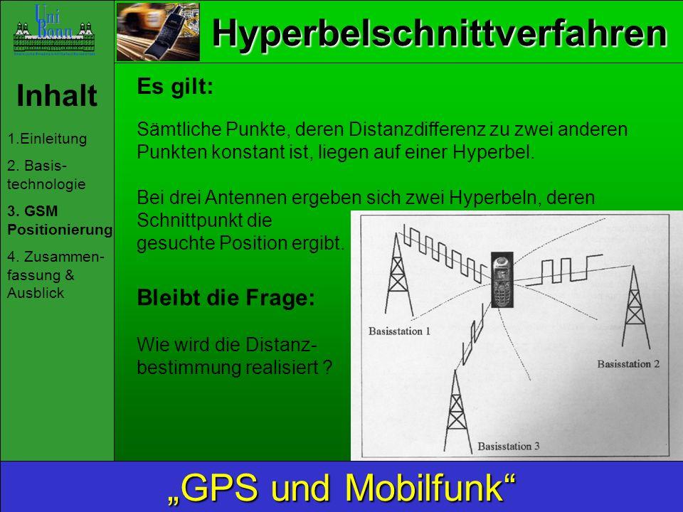 Hyperbelschnittverfahren Inhalt 1.Einleitung 2. Basis- technologie 3. GSM Positionierung 4. Zusammen- fassung & Ausblick GPS und Mobilfunk Es gilt: Sä