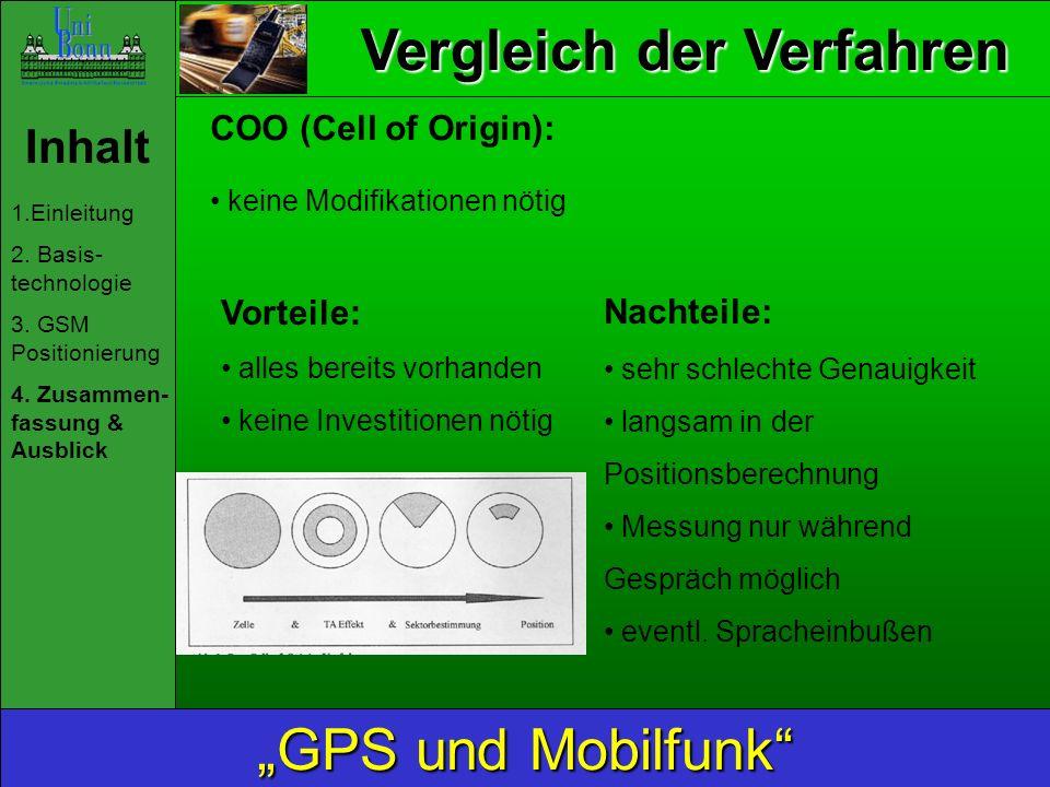 Vergleich der Verfahren Inhalt 1.Einleitung 2. Basis- technologie 3. GSM Positionierung 4. Zusammen- fassung & Ausblick GPS und Mobilfunk COO (Cell of