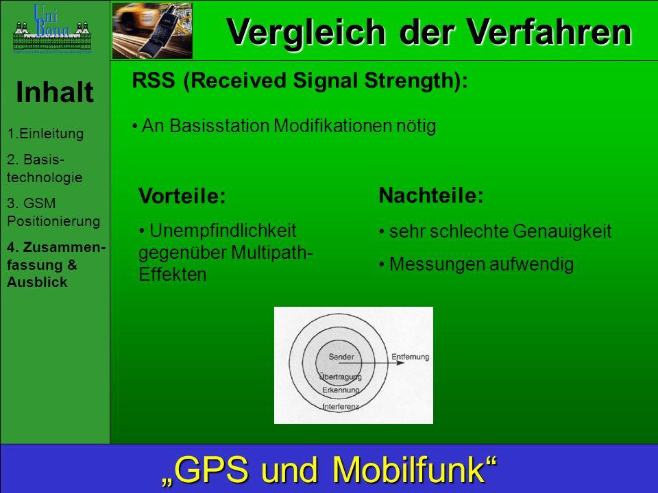 Vergleich der Verfahren Inhalt 1.Einleitung 2. Basis- technologie 3. GSM Positionierung 4. Zusammen- fassung & Ausblick GPS und Mobilfunk RSS (Receive