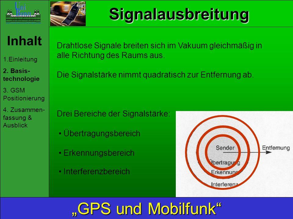 Inhalt 1.Einleitung 2. Basis- technologie 3. GSM Positionierung 4. Zusammen- fassung & Ausblick GPS und Mobilfunk Signalausbreitung Drahtlose Signale
