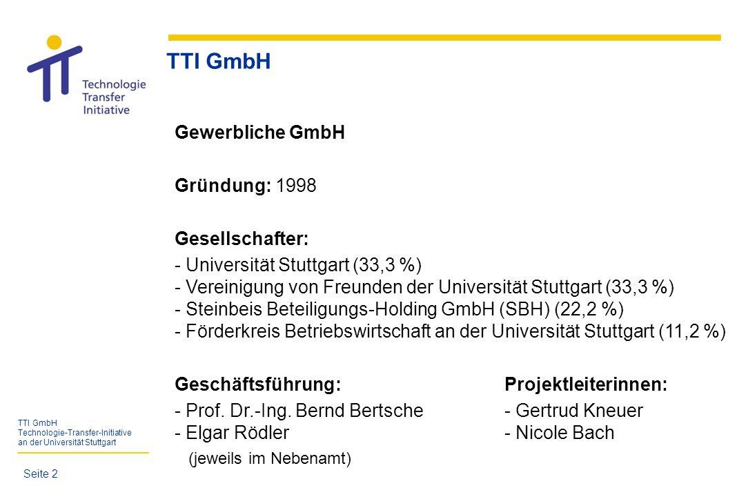 TTI GmbH Technologie-Transfer-Initiative an der Universität Stuttgart Seite 13