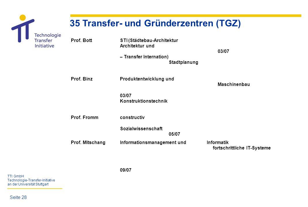 TTI GmbH Technologie-Transfer-Initiative an der Universität Stuttgart 35 Transfer- und Gründerzentren (TGZ) Seite 28 Prof. BottSTI (Städtebau-Architek