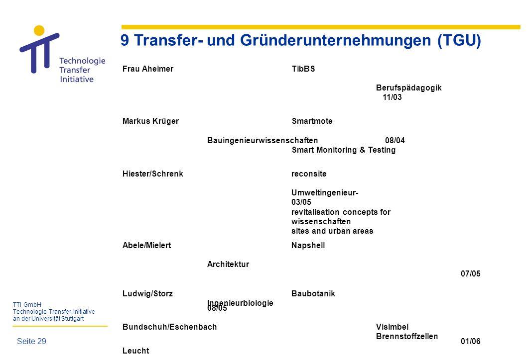 TTI GmbH Technologie-Transfer-Initiative an der Universität Stuttgart Seite 29 9 Transfer- und Gründerunternehmungen (TGU) Frau AheimerTibBS Berufspäd