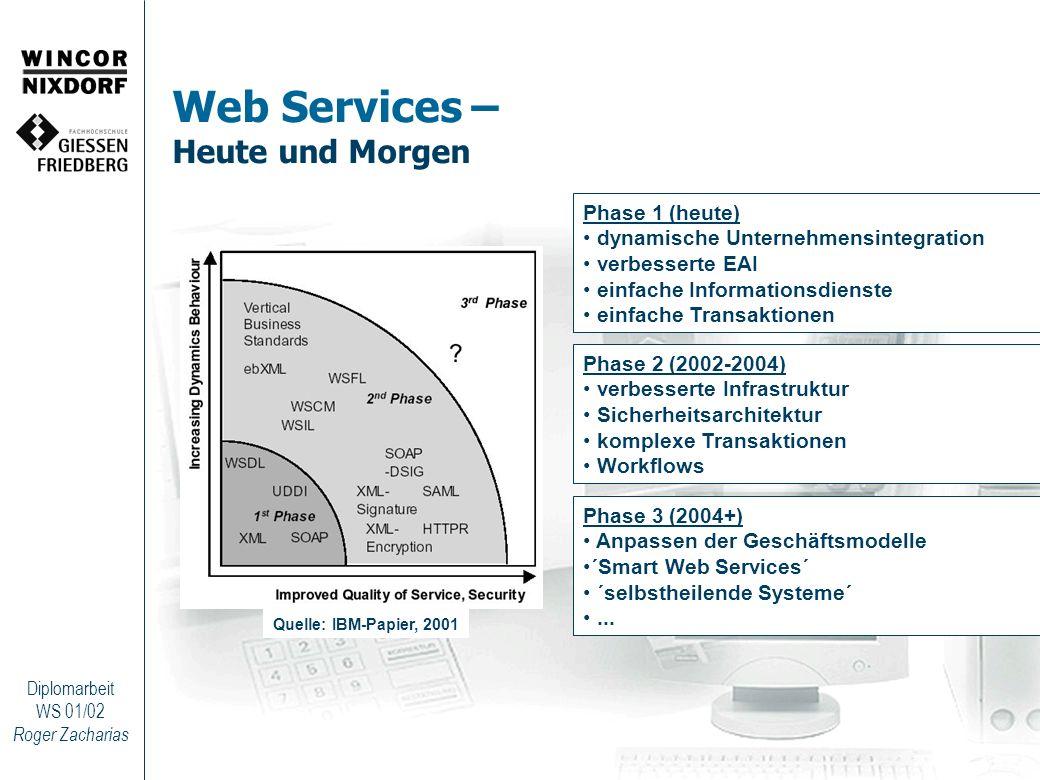Roger Zacharias Diplomarbeit WS 01/02 Web Services – Ein Beispiel – Apache SOAP / Apache Axis Web Application Server Apache SOAP/Axis Listener (RPC Router Servlet) Web Service Geschäftslogik (EJB, JMS, JDBC,...) Apache SOAP/Axis API Client Application SOAP Service Requestor Service Provider