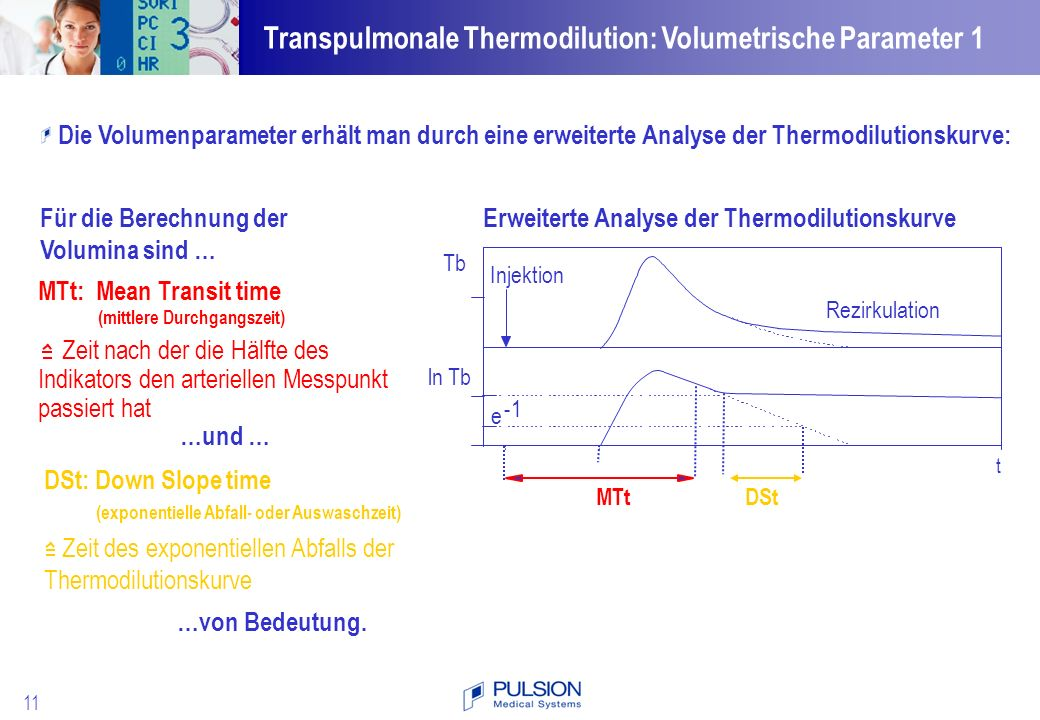 11 Erweiterte Analyse der Thermodilutionskurve Transpulmonale Thermodilution: Volumetrische Parameter 1 MTt: Mean Transit time (mittlere Durchgangszei