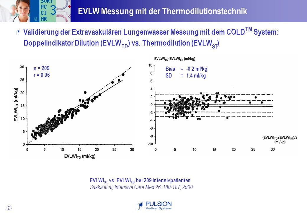 33 EVLWI ST vs. EVLWI TD bei 209 Intensivpatienten Sakka et al, Intensive Care Med 26: 180-187, 2000 EVLW Messung mit der Thermodilutionstechnik Bias