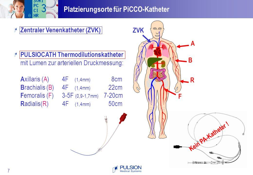 28 Vergleich mit PA Thermodilution PCHZV – HZV TDpa n (Pat.
