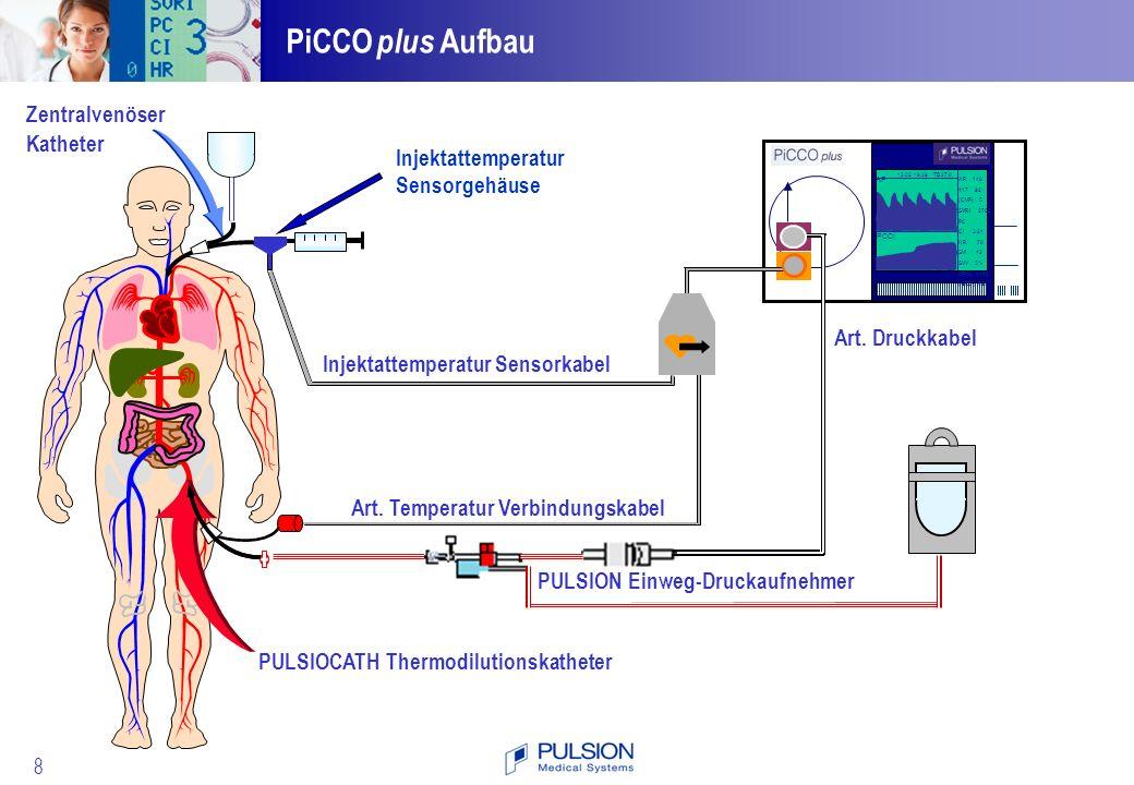 9 Bolus Injektion Lunge PiCCO Katheter z.B.