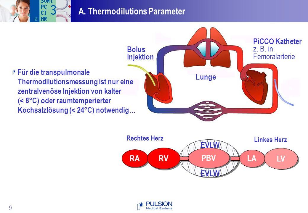 10 TbTb Injektion t Transpulmonale Thermodilution: Herzzeitvolumen T b = Bluttemperatur T i = Injektattemperatur V i = Injektatvolumen T b.