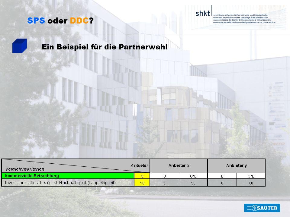 SPS oder DDC? Ein Beispiel für die Partnerwahl