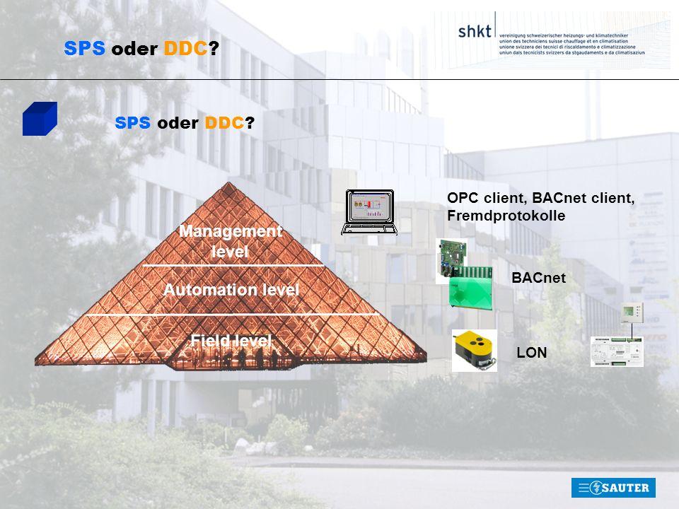 SPS oder DDC? Management level Field level Automation level OPC client, BACnet client, Fremdprotokolle BACnet LON
