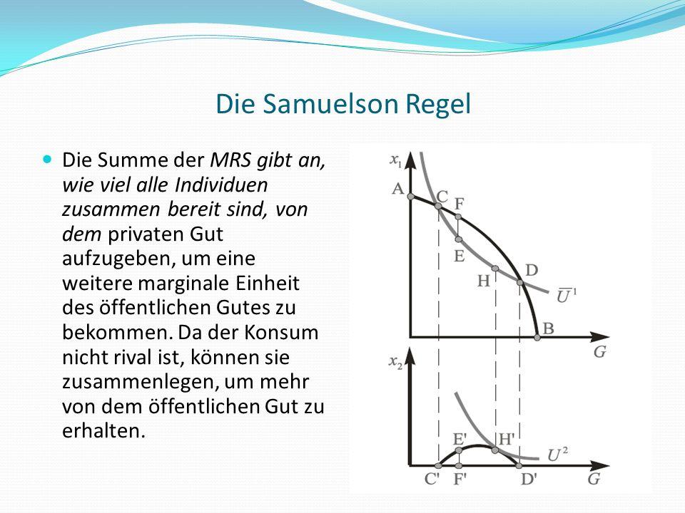 Die Samuelson Regel Die Summe der MRS gibt an, wie viel alle Individuen zusammen bereit sind, von dem privaten Gut aufzugeben, um eine weitere margina