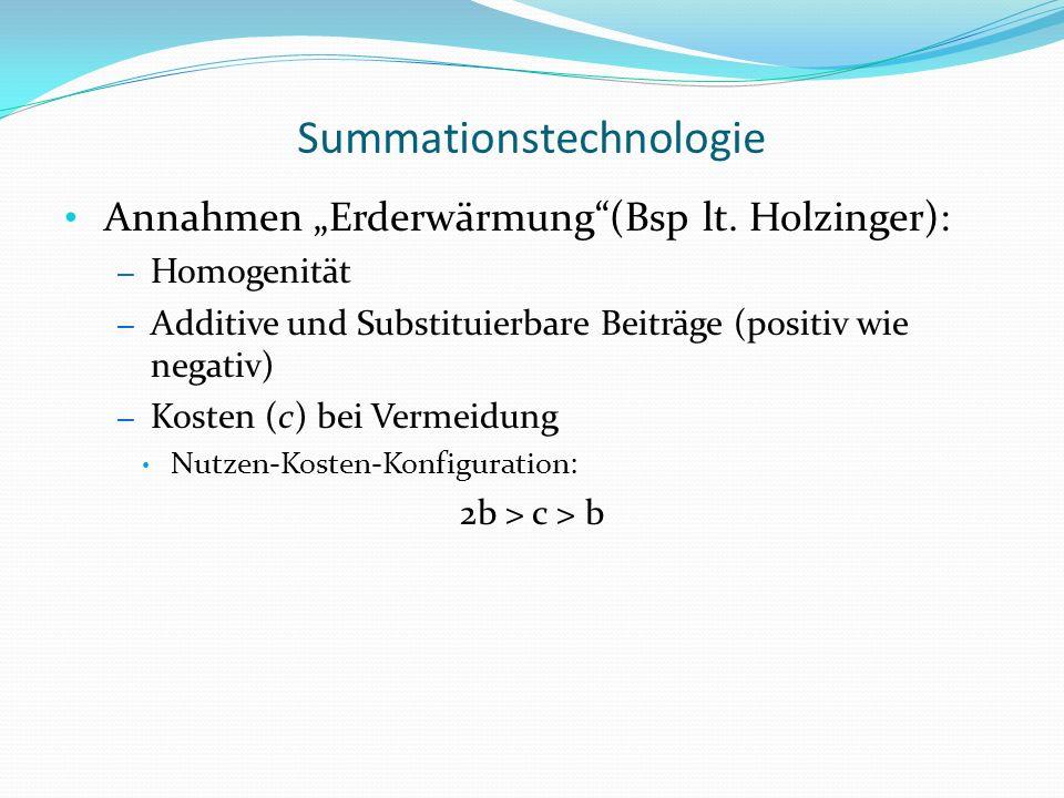 Summationstechnologie Annahmen Erderwärmung(Bsp lt. Holzinger): – Homogenität – Additive und Substituierbare Beiträge (positiv wie negativ) – Kosten (