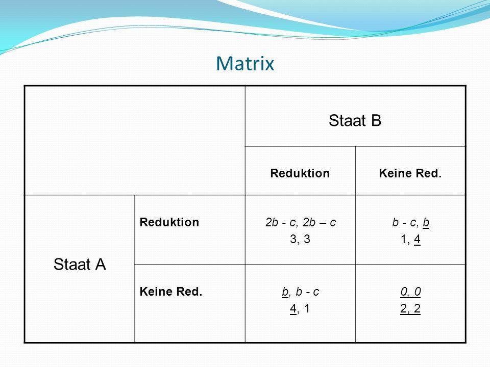 Matrix Staat B ReduktionKeine Red. Staat A Reduktion2b - c, 2b – c 3, 3 b - c, b 1, 4 Keine Red.b, b - c 4, 1 0, 0 2, 2
