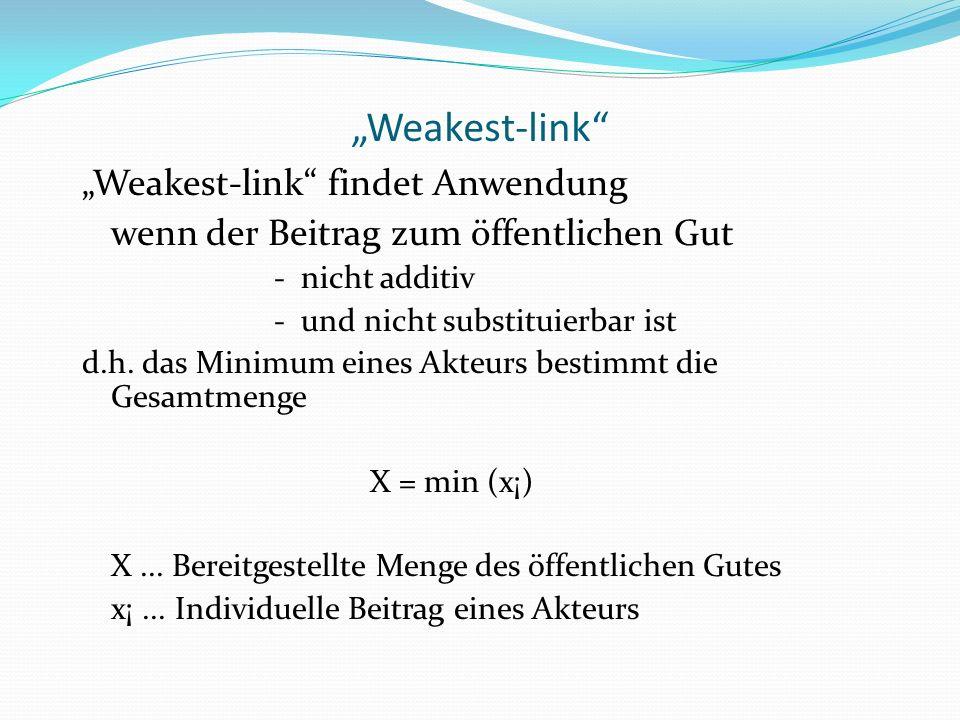Weakest-link Weakest-link findet Anwendung wenn der Beitrag zum öffentlichen Gut - nicht additiv - und nicht substituierbar ist d.h. das Minimum eines