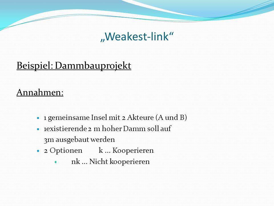 Weakest-link Beispiel: Dammbauprojekt Annahmen: 1 gemeinsame Insel mit 2 Akteure (A und B) 1existierende 2 m hoher Damm soll auf 3m ausgebaut werden 2
