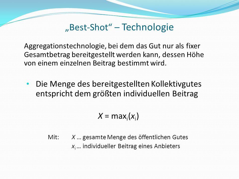 Best-Shot – Technologie Aggregationstechnologie, bei dem das Gut nur als fixer Gesamtbetrag bereitgestellt werden kann, dessen Höhe von einem einzelne