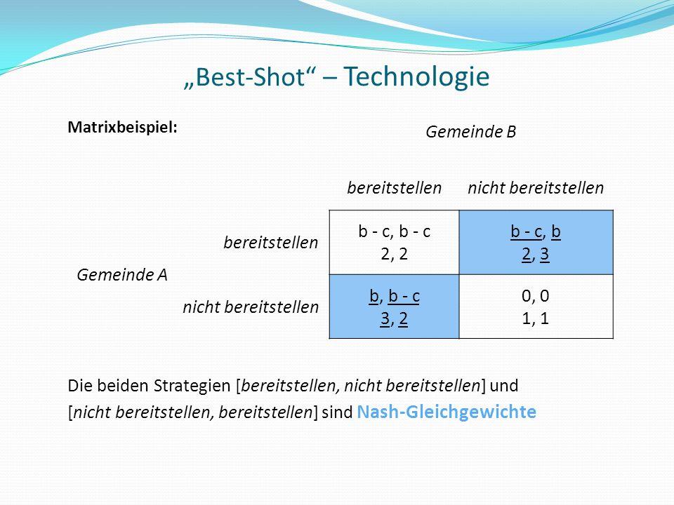 Matrixbeispiel: Die beiden Strategien [bereitstellen, nicht bereitstellen] und [nicht bereitstellen, bereitstellen] sind Nash-Gleichgewichte Matrixbei