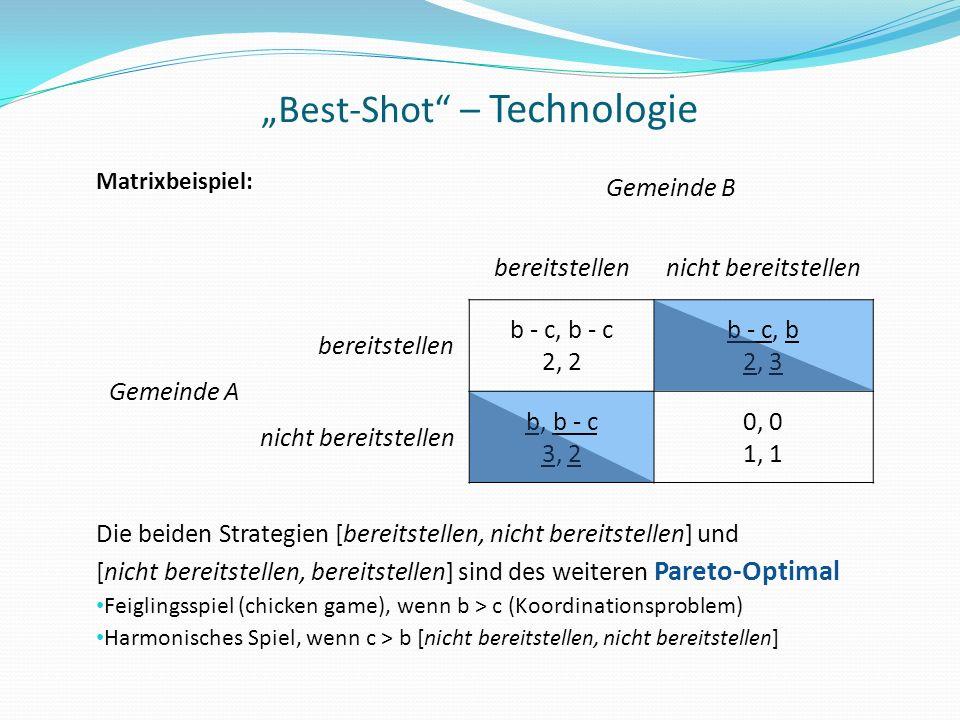 Matrixbeispiel: Die beiden Strategien [bereitstellen, nicht bereitstellen] und [nicht bereitstellen, bereitstellen] sind des weiteren Pareto-Optimal F