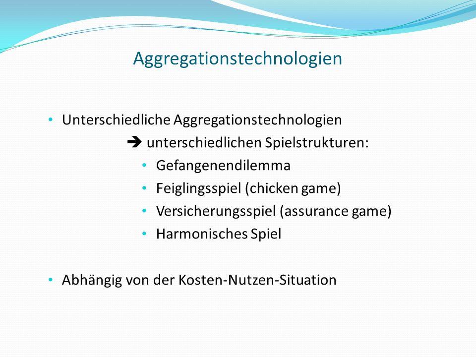 Aggregationstechnologien Unterschiedliche Aggregationstechnologien unterschiedlichen Spielstrukturen: Gefangenendilemma Feiglingsspiel (chicken game)