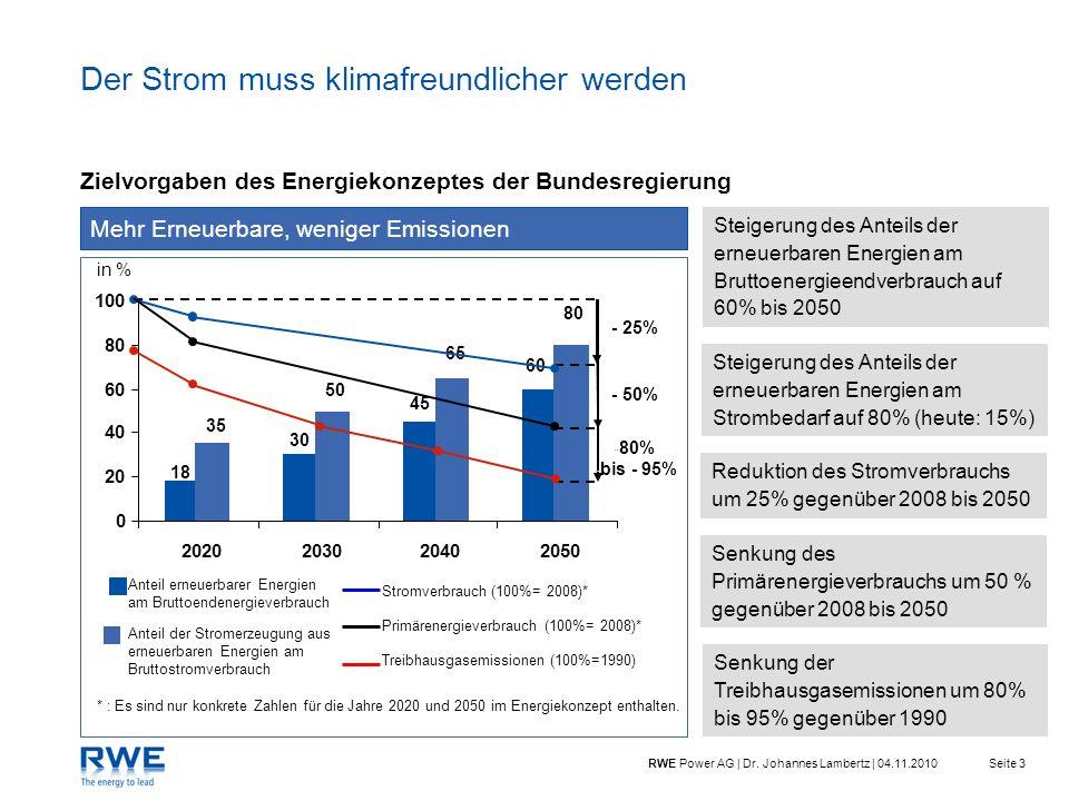 Seite 3RWE Power AG | Dr. Johannes Lambertz | 04.11.2010 Der Strom muss klimafreundlicher werden Anteil erneuerbarer Energien am Bruttoendenergieverbr