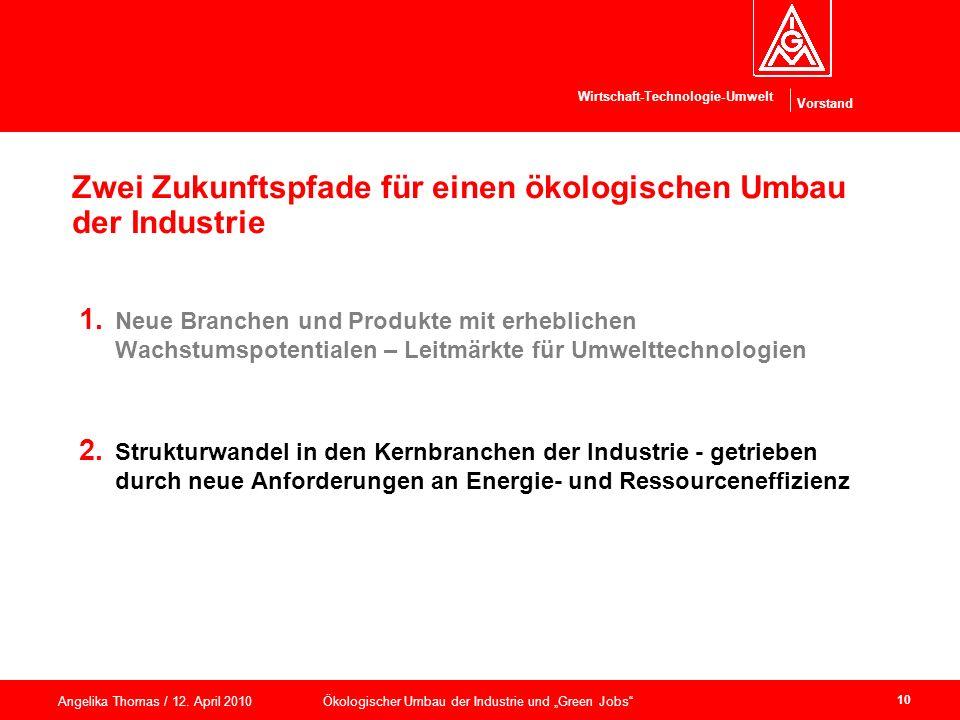 Vorstand Wirtschaft-Technologie-Umwelt Angelika Thomas / 12. April 2010 Ökologischer Umbau der Industrie und Green Jobs 10 Zwei Zukunftspfade für eine
