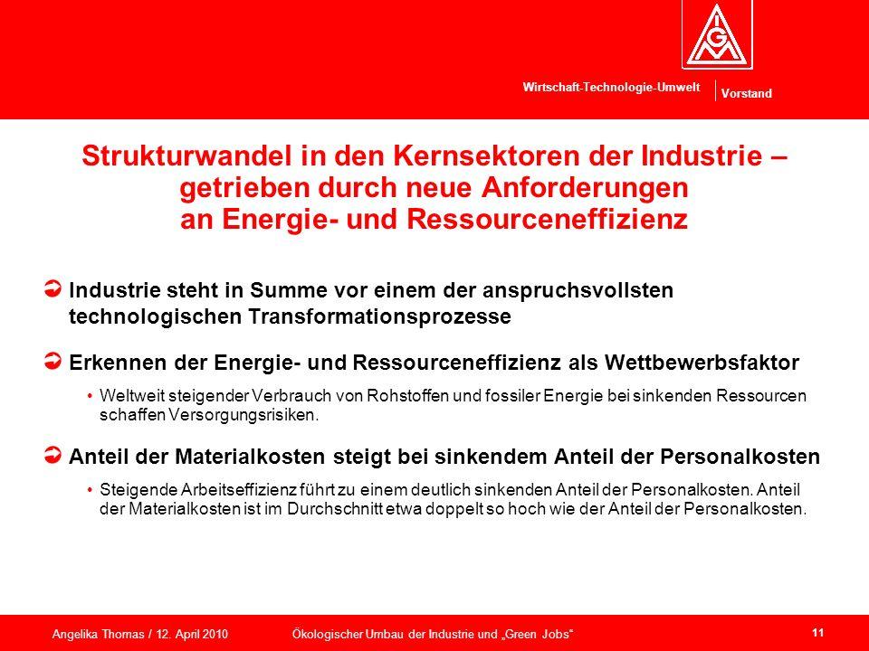 Vorstand Wirtschaft-Technologie-Umwelt Angelika Thomas / 12. April 2010 Ökologischer Umbau der Industrie und Green Jobs 11 Strukturwandel in den Kerns