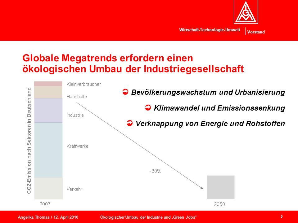 Vorstand Wirtschaft-Technologie-Umwelt Angelika Thomas / 12.
