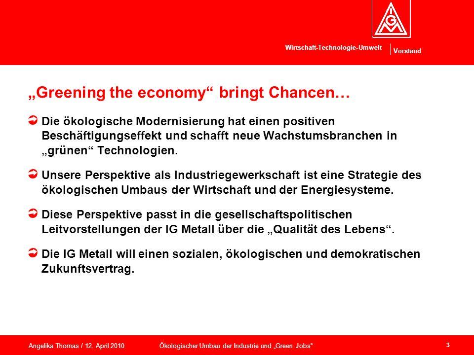 Vorstand Wirtschaft-Technologie-Umwelt Angelika Thomas / 12. April 2010 Ökologischer Umbau der Industrie und Green Jobs 3 Greening the economy bringt