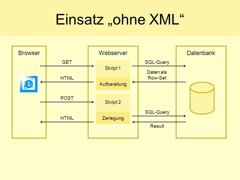 Skript 2Skript 1 BrowserWebserver AufbereitungZerlegung Datenbank Einsatz ohne XML GETSQL-Query Daten als Row-Set HTML POST SQL-Query Result HTML