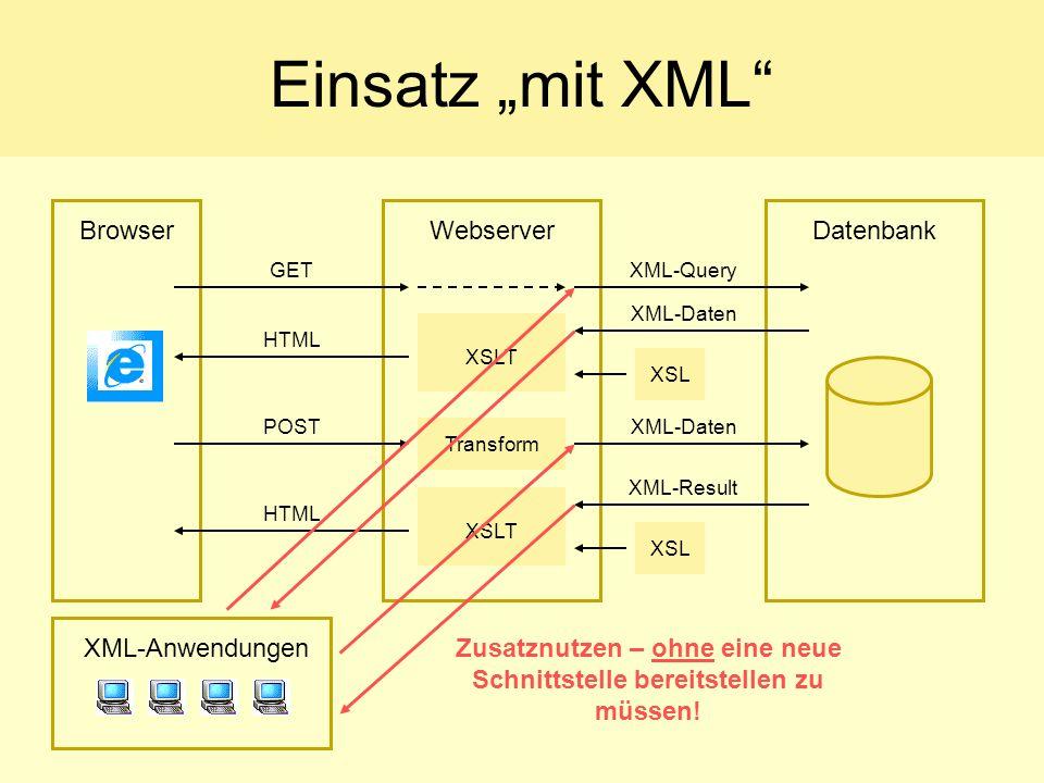 BrowserWebserverDatenbank Einsatz mit XML Transform XSLT GETXML-Query XML-Daten HTML POSTXML-Daten XML-Result HTML XSL XSLT XML-Anwendungen Zusatznutzen – ohne eine neue Schnittstelle bereitstellen zu müssen!