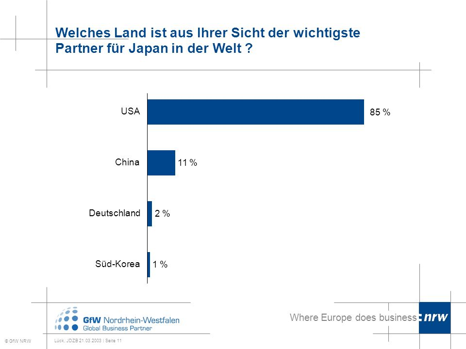 Where Europe does business Lück, JDZB 21.03.2003 | Seite 11 Welches Land ist aus Ihrer Sicht der wichtigste Partner für Japan in der Welt .
