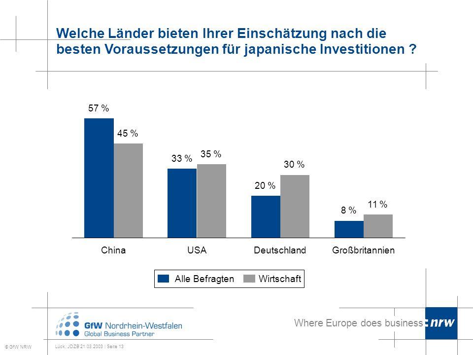 Where Europe does business Lück, JDZB 21.03.2003 | Seite 13 Welche Länder bieten Ihrer Einschätzung nach die besten Voraussetzungen für japanische Investitionen .