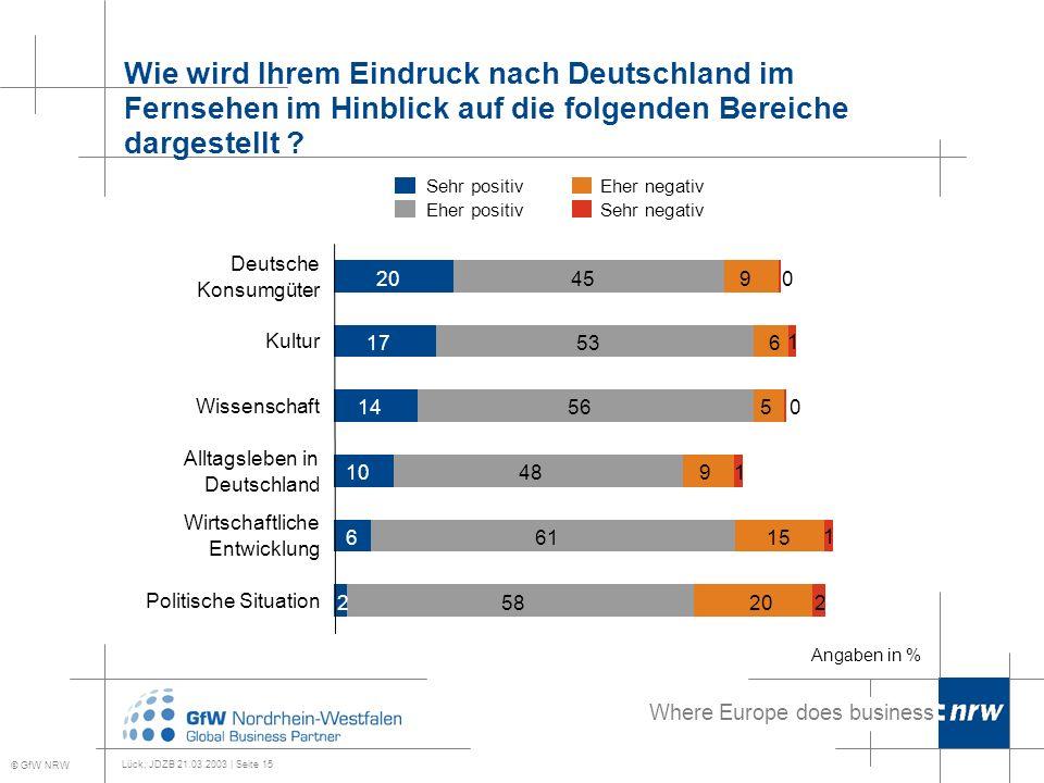 Where Europe does business Lück, JDZB 21.03.2003 | Seite 15 Wie wird Ihrem Eindruck nach Deutschland im Fernsehen im Hinblick auf die folgenden Bereiche dargestellt .