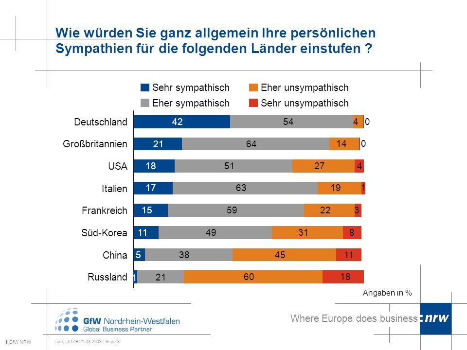 Where Europe does business Lück, JDZB 21.03.2003 | Seite 14 Wie wird Ihrem Eindruck nach Deutschland in den Printmedien im Hinblick auf die folgenden Bereiche dargestellt .