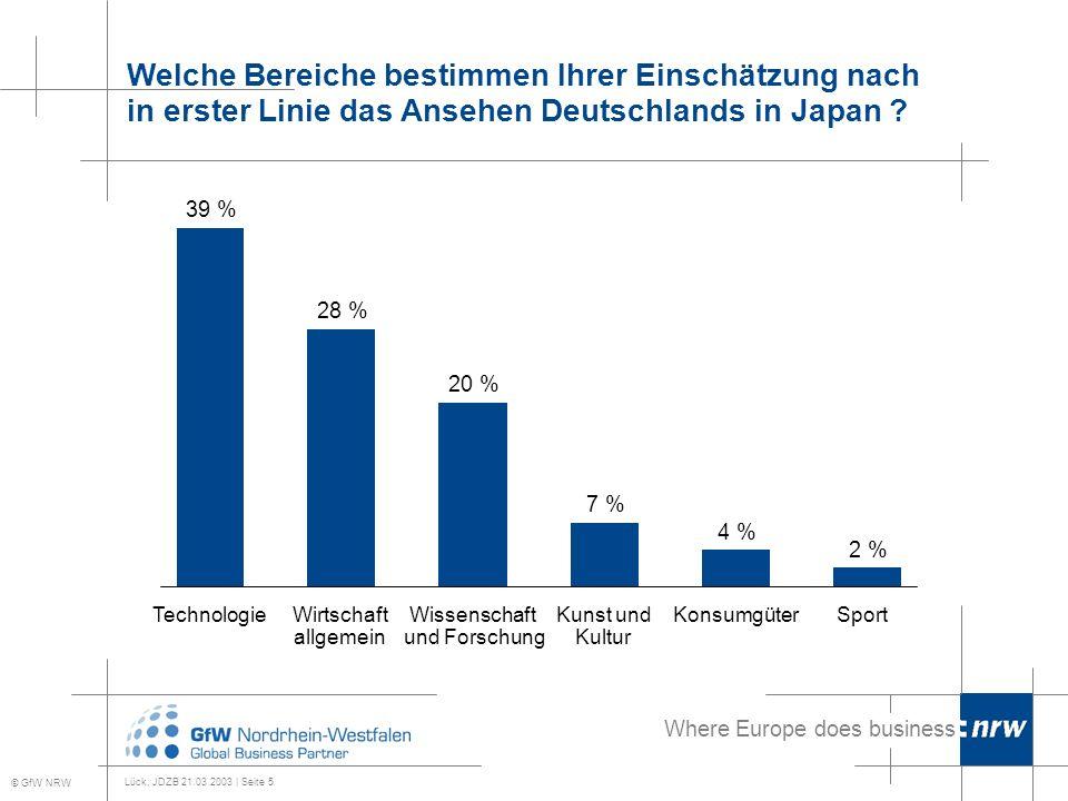 Where Europe does business Lück, JDZB 21.03.2003 | Seite 5 Welche Bereiche bestimmen Ihrer Einschätzung nach in erster Linie das Ansehen Deutschlands in Japan .