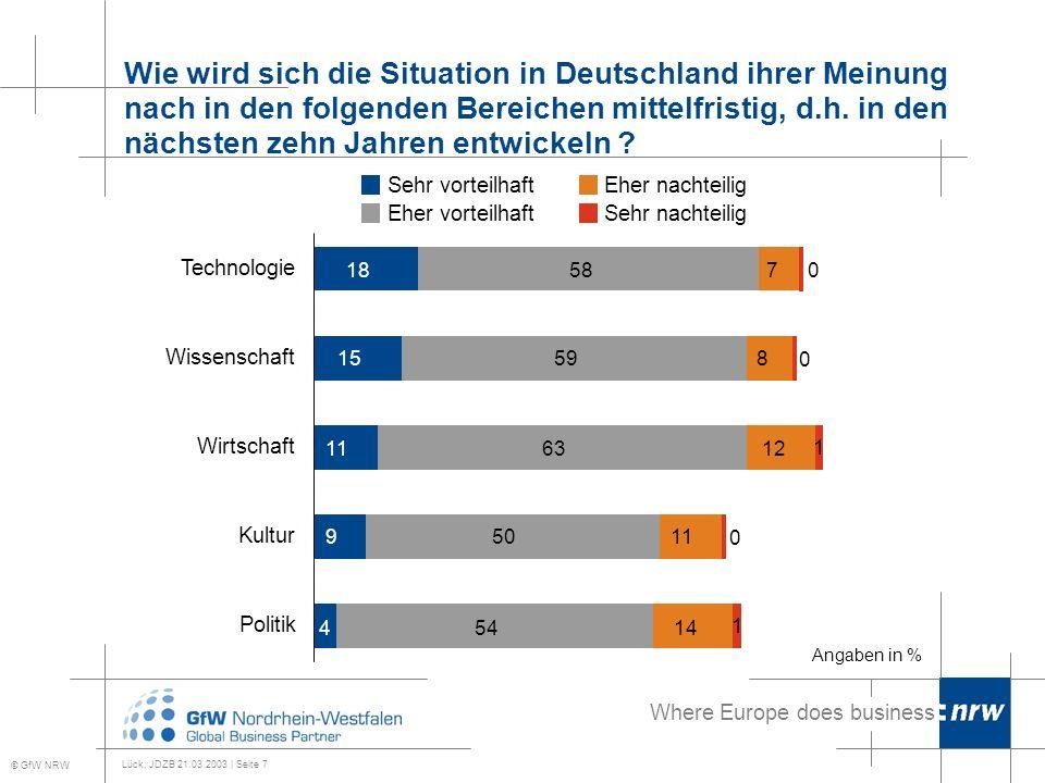 Where Europe does business Lück, JDZB 21.03.2003 | Seite 7 Wie wird sich die Situation in Deutschland ihrer Meinung nach in den folgenden Bereichen mittelfristig, d.h.