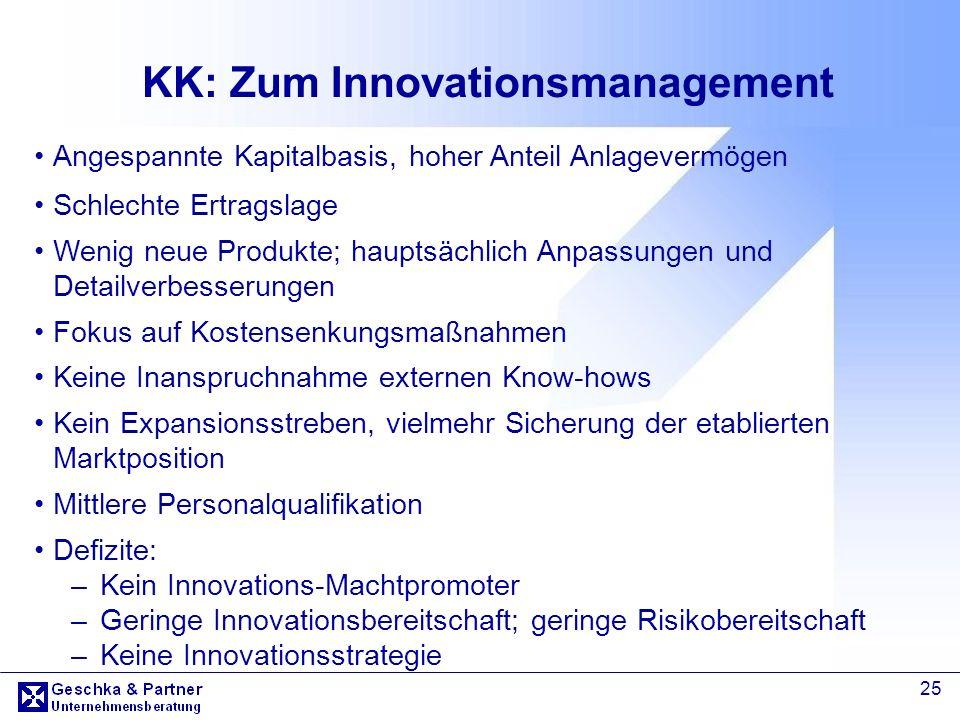 25 KK: Zum Innovationsmanagement Angespannte Kapitalbasis, hoher Anteil Anlagevermögen Schlechte Ertragslage Wenig neue Produkte; hauptsächlich Anpass