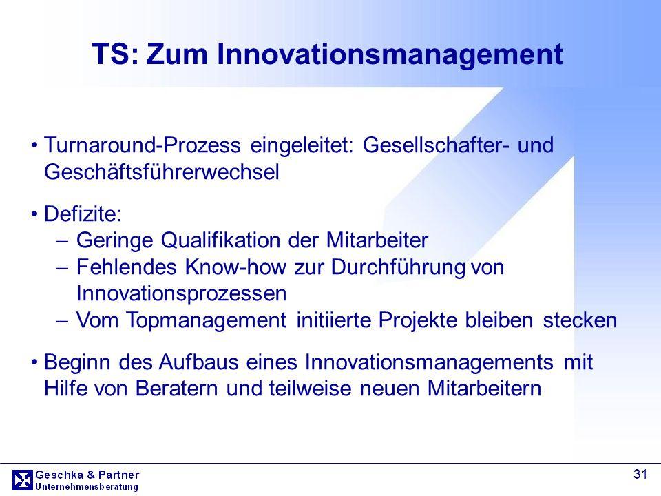 31 TS: Zum Innovationsmanagement Turnaround-Prozess eingeleitet: Gesellschafter- und Geschäftsführerwechsel Defizite: –Geringe Qualifikation der Mitar