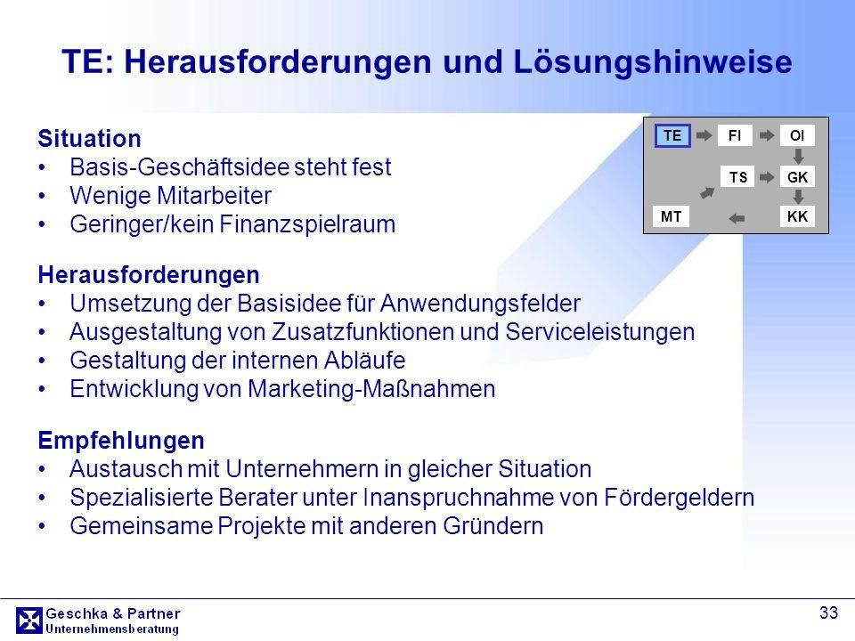 33 TE: Herausforderungen und Lösungshinweise Situation Basis-Geschäftsidee steht fest Wenige Mitarbeiter Geringer/kein Finanzspielraum Herausforderung