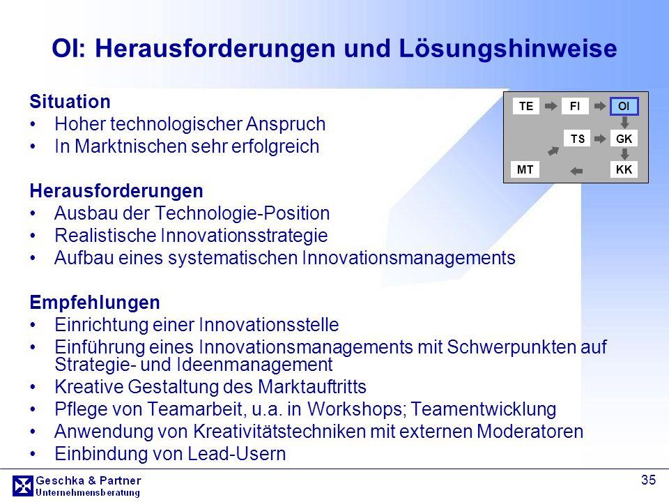 35 OI: Herausforderungen und Lösungshinweise Situation Hoher technologischer Anspruch In Marktnischen sehr erfolgreich Herausforderungen Ausbau der Te