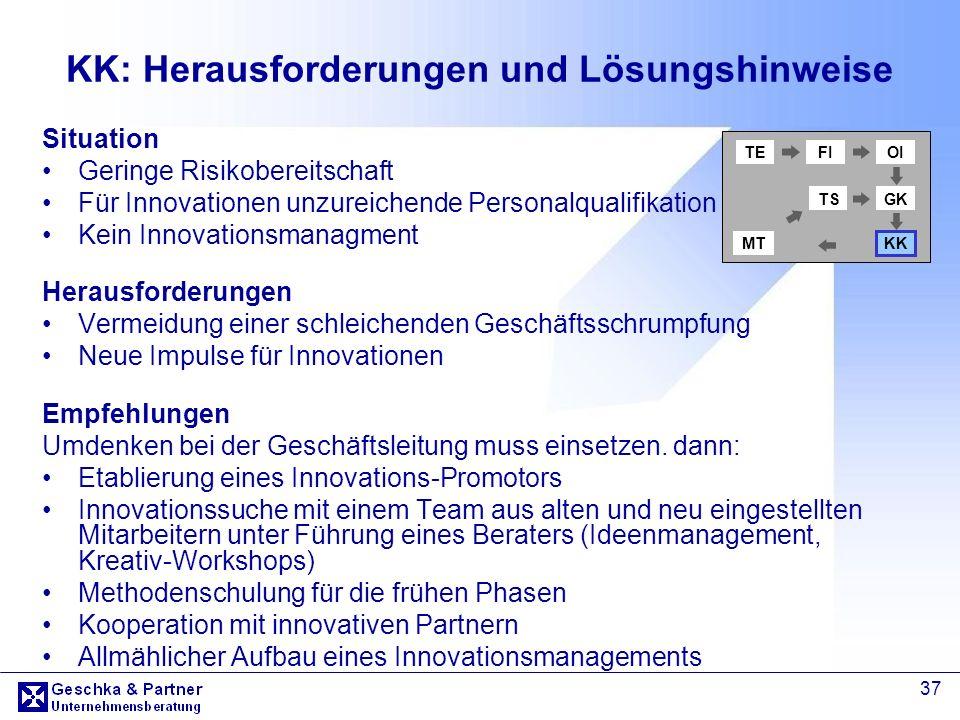37 KK: Herausforderungen und Lösungshinweise Situation Geringe Risikobereitschaft Für Innovationen unzureichende Personalqualifikation Kein Innovation