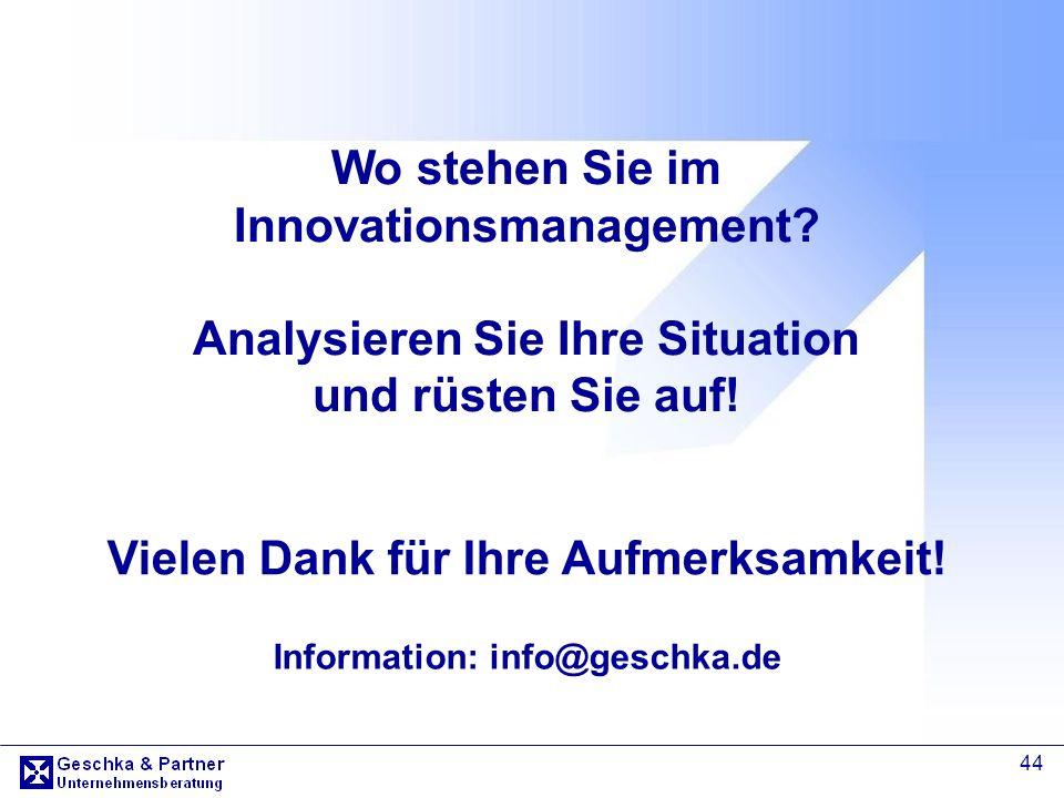 44 Wo stehen Sie im Innovationsmanagement? Analysieren Sie Ihre Situation und rüsten Sie auf! Vielen Dank für Ihre Aufmerksamkeit! Information: info@g
