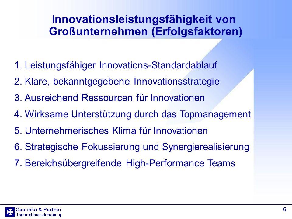 6 Innovationsleistungsfähigkeit von Großunternehmen (Erfolgsfaktoren) 1. Leistungsfähiger Innovations-Standardablauf 2. Klare, bekanntgegebene Innovat