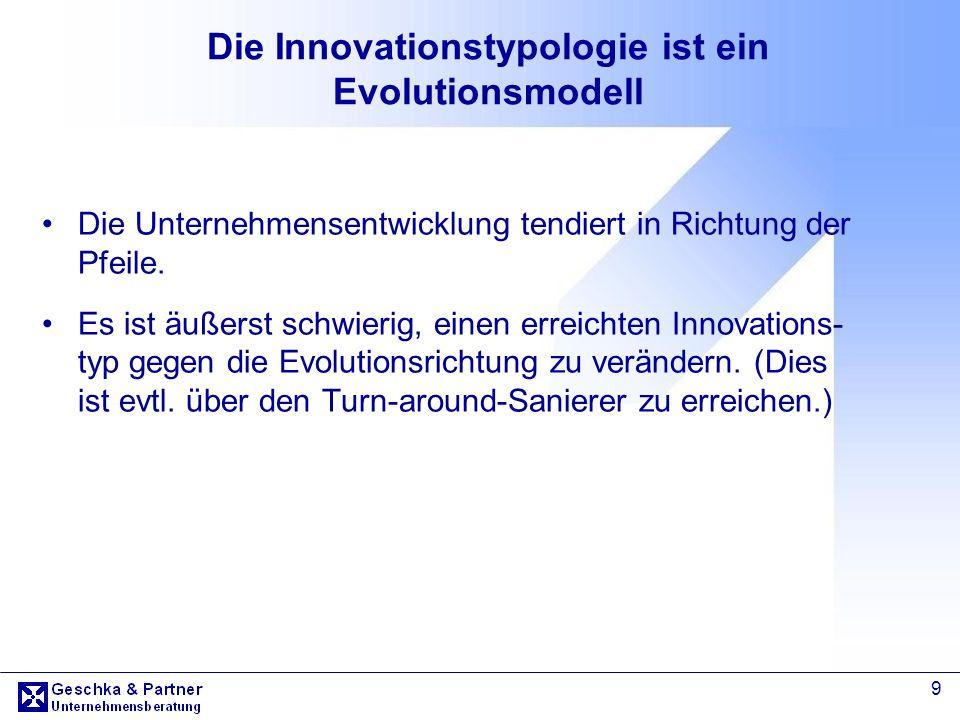 9 Die Innovationstypologie ist ein Evolutionsmodell Die Unternehmensentwicklung tendiert in Richtung der Pfeile. Es ist äußerst schwierig, einen errei