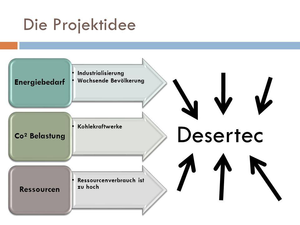 Die Projektidee Industrialisierung Wachsende Bevölkerung Energiebedarf Kohlekraftwerke Co² Belastung Ressourcenverbrauch ist zu hoch Ressourcen Desertec