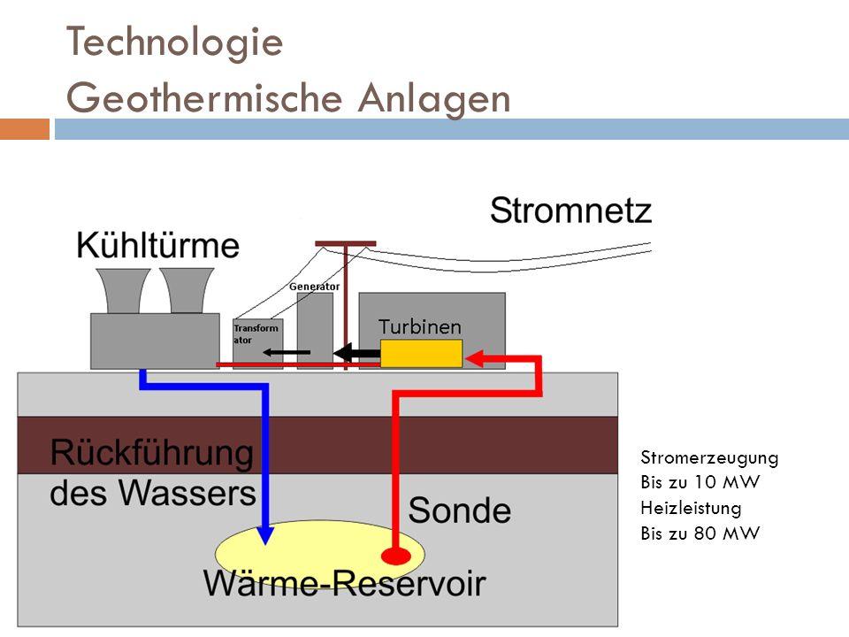 Technologie Geothermische Anlagen Stromerzeugung Bis zu 10 MW Heizleistung Bis zu 80 MW